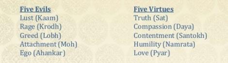 171004 Evils Virtues
