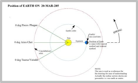 15 EarthON-Mar-0285AD