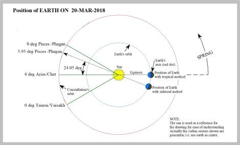 16 EarthON-Mar-2018AD