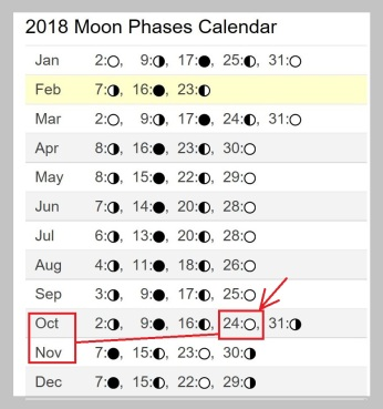 57 Moon phases 2018