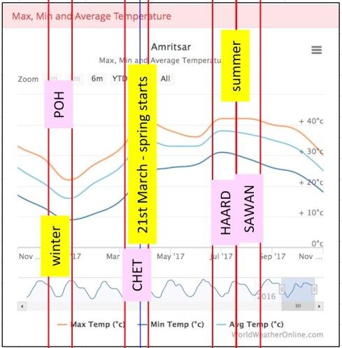180423 Fig 72 BM Temp 1500